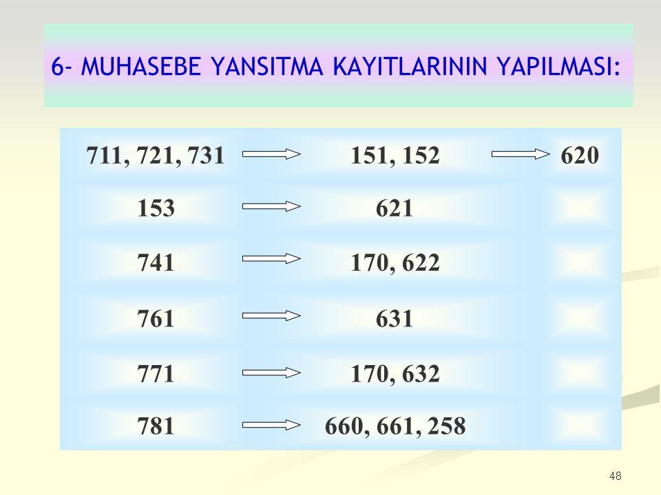 48 6- MUHASEBE YANSITMA KAYITLARININ YAPILMASI: 711, 721, 731151, 152620 153621 741170, 622 761631 771170, 632 781660, 661, 258