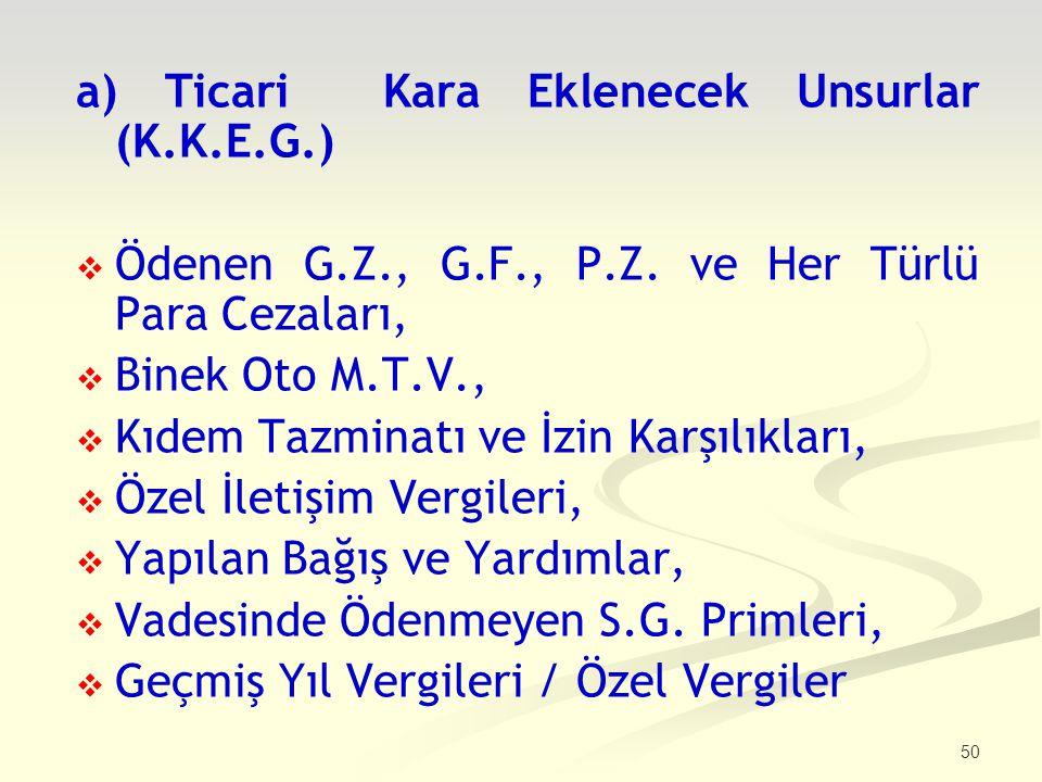 50 a) Ticari Kara Eklenecek Unsurlar (K.K.E.G.)  Ödenen G.Z., G.F., P.Z.