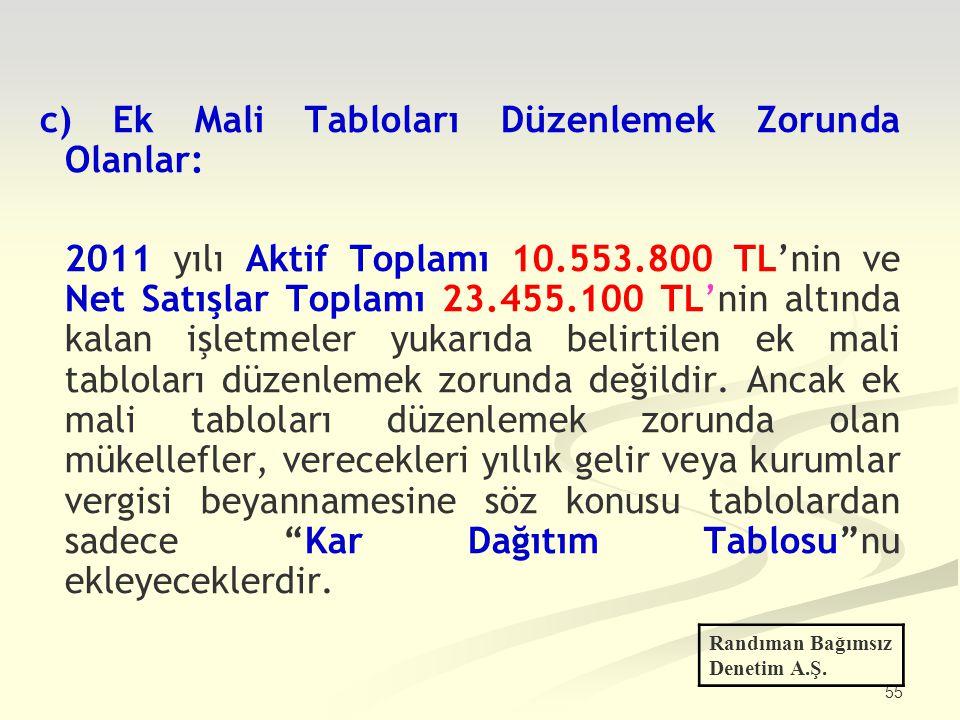 55 c) Ek Mali Tabloları Düzenlemek Zorunda Olanlar: 2011 yılı Aktif Toplamı 10.553.800 TL'nin ve Net Satışlar Toplamı 23.455.100 TL'nin altında kalan işletmeler yukarıda belirtilen ek mali tabloları düzenlemek zorunda değildir.