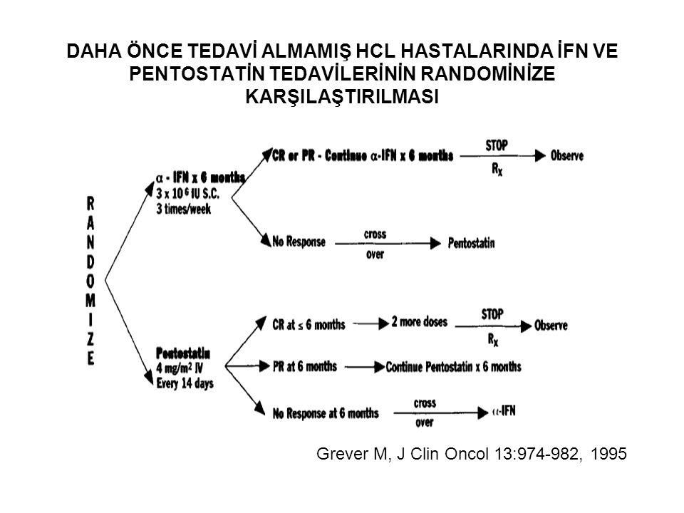 DAHA ÖNCE TEDAVİ ALMAMIŞ HCL HASTALARINDA İFN VE PENTOSTATİN TEDAVİLERİNİN RANDOMİNİZE KARŞILAŞTIRILMASI Grever M, J Clin Oncol 13:974-982, 1995