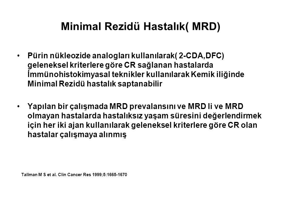 Minimal Rezidü Hastalık( MRD) Pürin nükleozide analogları kullanılarak( 2-CDA,DFC) geleneksel kriterlere göre CR sağlanan hastalarda İmmünohistokimyas