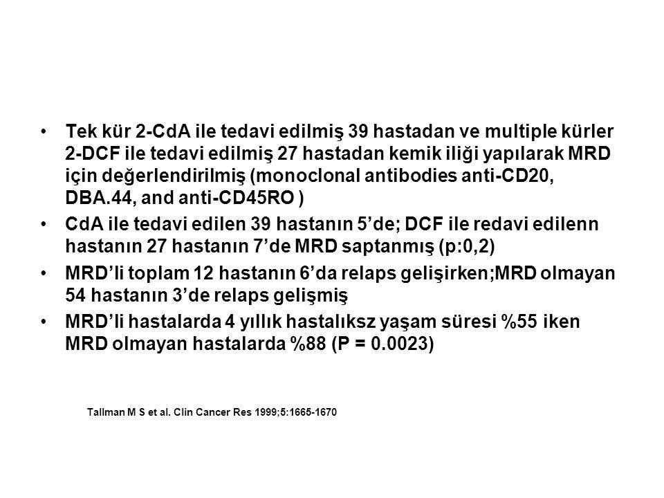 Tek kür 2-CdA ile tedavi edilmiş 39 hastadan ve multiple kürler 2-DCF ile tedavi edilmiş 27 hastadan kemik iliği yapılarak MRD için değerlendirilmiş (