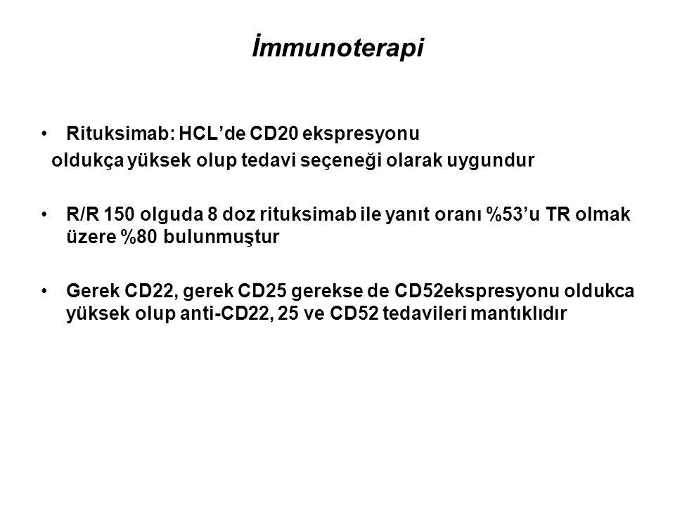 İmmunoterapi Rituksimab: HCL'de CD20 ekspresyonu oldukça yüksek olup tedavi seçeneği olarak uygundur R/R 150 olguda 8 doz rituksimab ile yanıt oranı %