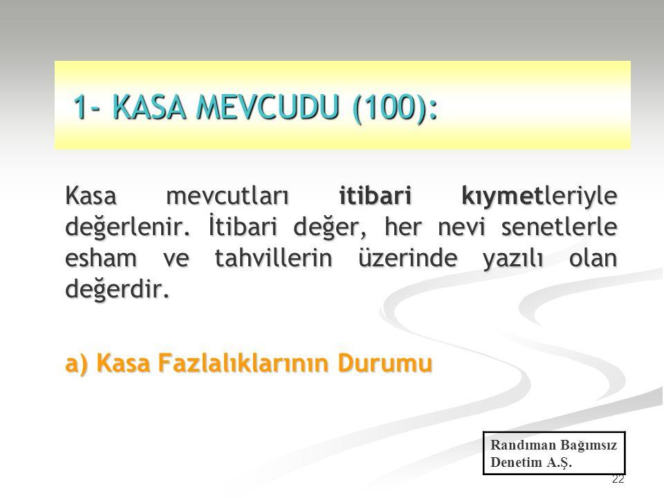 22 1- KASA MEVCUDU (100): 1- KASA MEVCUDU (100): Kasa mevcutları itibari kıymetleriyle değerlenir. İtibari değer, her nevi senetlerle esham ve tahvill