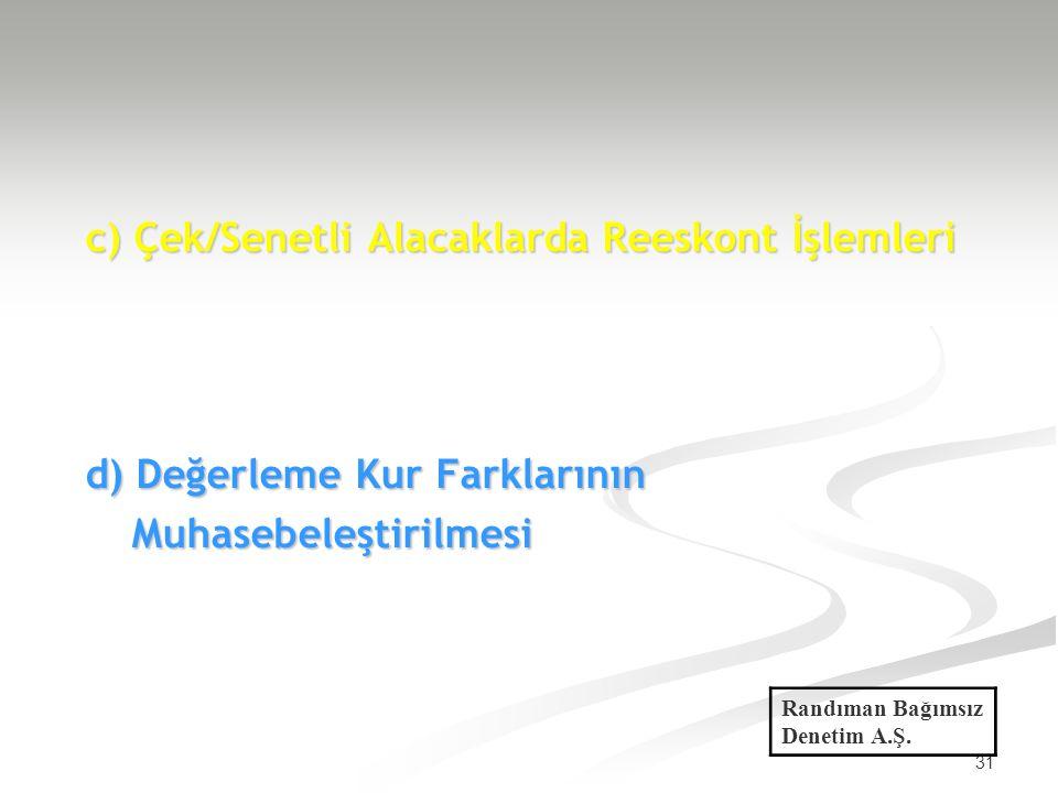 31 c) Çek/Senetli Alacaklarda Reeskont İşlemleri d) Değerleme Kur Farklarının Muhasebeleştirilmesi Muhasebeleştirilmesi Randıman Bağımsız Denetim A.Ş.