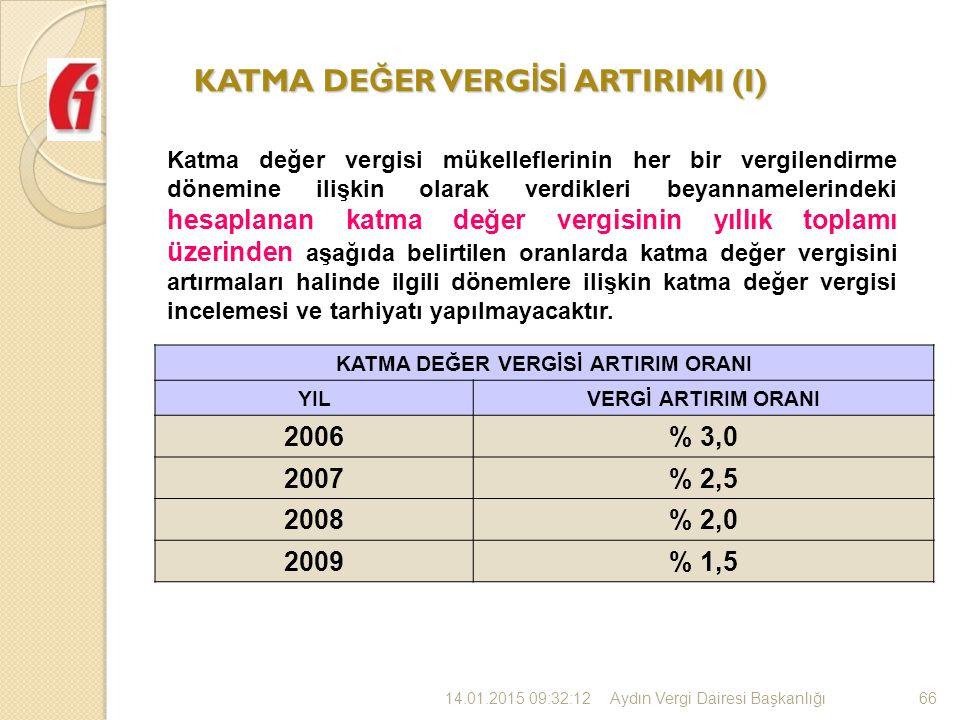 KATMA DE Ğ ER VERG İ S İ ARTIRIMI (I) KATMA DEĞER VERGİSİ ARTIRIM ORANI YILVERGİ ARTIRIM ORANI 2006% 3,0 2007% 2,5 2008% 2,0 2009% 1,5 14.01.2015 09:34:3266 Katma değer vergisi mükelleflerinin her bir vergilendirme dönemine ilişkin olarak verdikleri beyannamelerindeki hesaplanan katma değer vergisinin yıllık toplamı üzerinden aşağıda belirtilen oranlarda katma değer vergisini artırmaları halinde ilgili dönemlere ilişkin katma değer vergisi incelemesi ve tarhiyatı yapılmayacaktır.