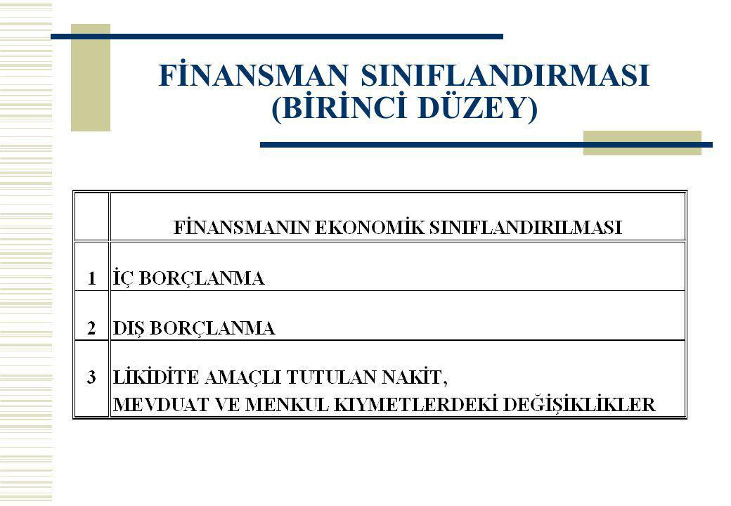 FİNANSMAN SINIFLANDIRMASI (BİRİNCİ DÜZEY)