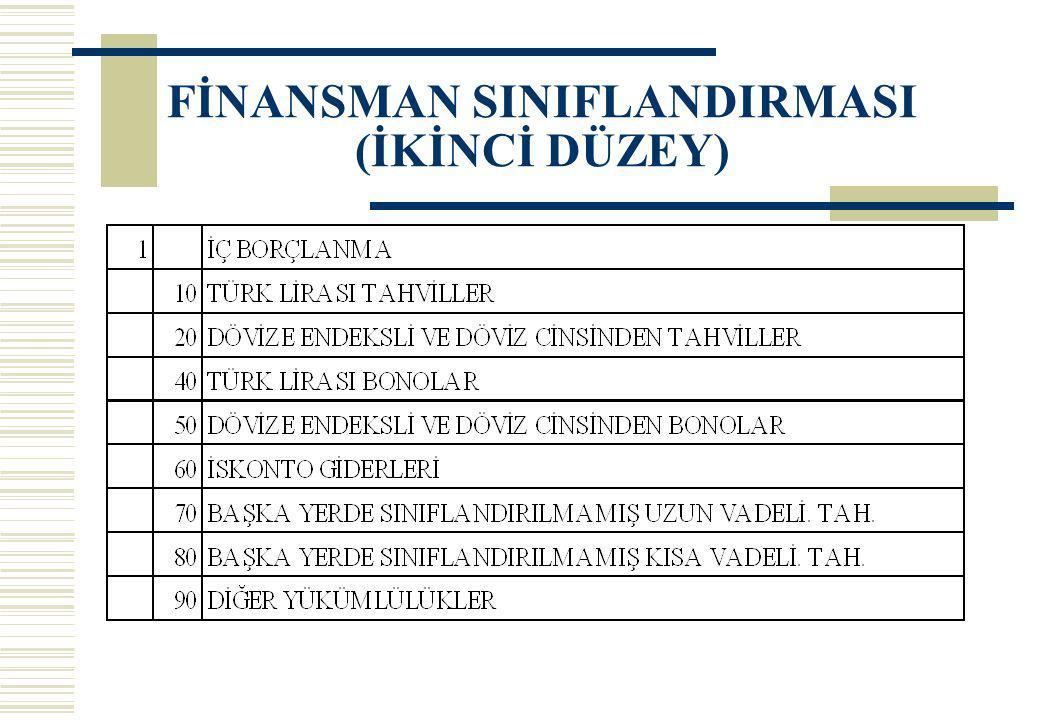 FİNANSMAN SINIFLANDIRMASI (İKİNCİ DÜZEY)