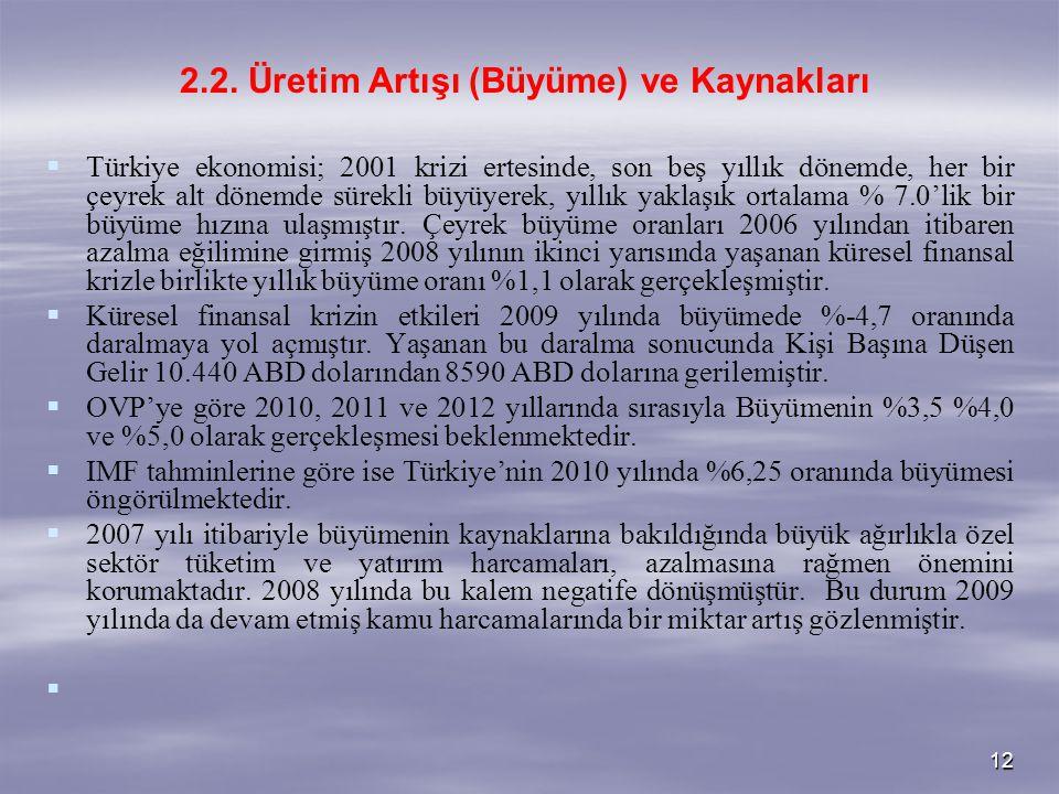 12   Türkiye ekonomisi; 2001 krizi ertesinde, son beş yıllık dönemde, her bir çeyrek alt dönemde sürekli büyüyerek, yıllık yaklaşık ortalama % 7.0'l