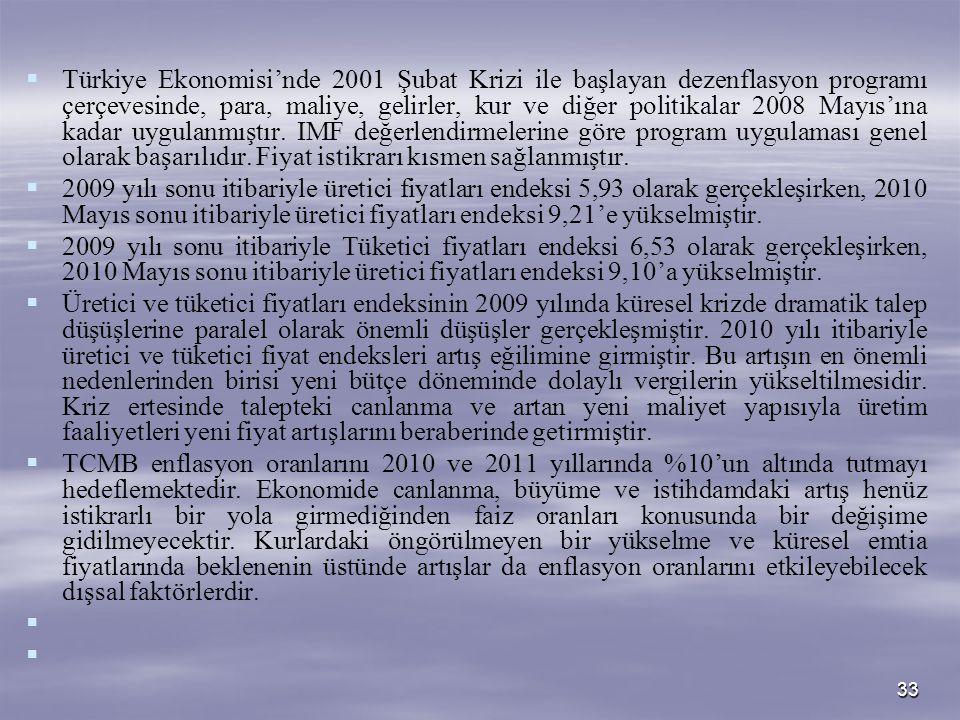 33   Türkiye Ekonomisi'nde 2001 Şubat Krizi ile başlayan dezenflasyon programı çerçevesinde, para, maliye, gelirler, kur ve diğer politikalar 2008 Mayıs'ına kadar uygulanmıştır.