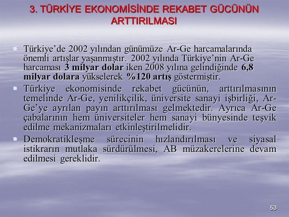53 3. TÜRKİYE EKONOMİSİNDE REKABET GÜCÜNÜN ARTTIRILMASI  Türkiye'de 2002 yılından günümüze Ar-Ge harcamalarında önemli artışlar yaşanmıştır. 2002 yıl