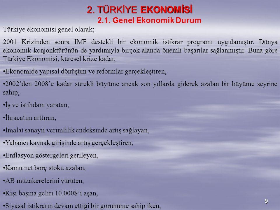 9 2.TÜRKİYE EKONOMİSİ 2.1.