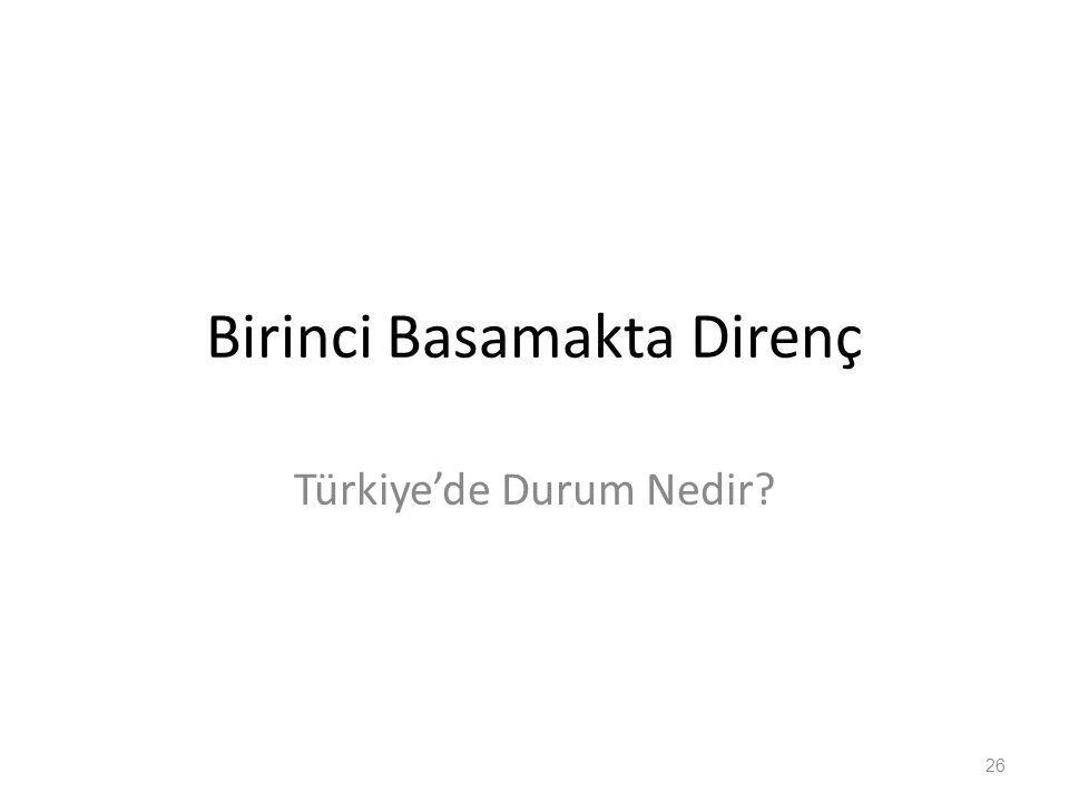 Birinci Basamakta Direnç Türkiye'de Durum Nedir? 26