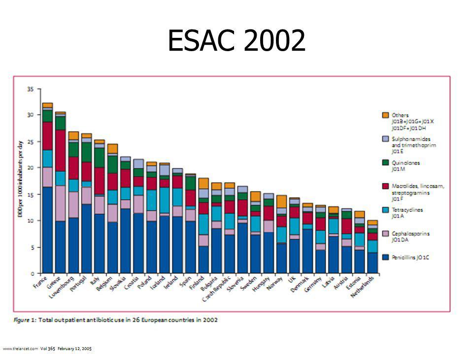 ESAC 2002