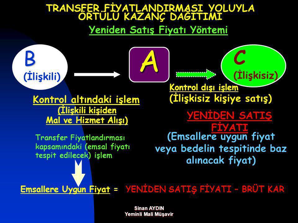 Sinan AYDIN Yeminli Mali Müşavir Yeniden Satış Fiyatı Yöntemi TRANSFER FİYATLANDIRMASI YOLUYLA ÖRTÜLÜ KAZANÇ DAĞITIMI A B (İlişkili) C (İlişkisiz) Kontrol dışı işlem (İlişkisiz kişiye satış) Transfer Fiyatlandırması kapsamındaki (emsal fiyatı tespit edilecek) işlem YENİDEN SATIŞ FİYATI (Emsallere uygun fiyat veya bedelin tespitinde baz alınacak fiyat) Emsallere Uygun Fiyat = YENİDEN SATIŞ FİYATI – BRÜT KAR Kontrol altındaki işlem (İlişkili kişiden Mal ve Hizmet Alışı)