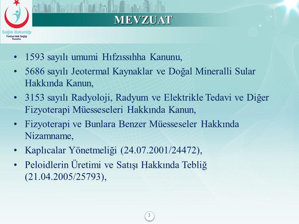 3 MEVZUAT 1593 sayılı umumi Hıfzıssıhha Kanunu, 5686 sayılı Jeotermal Kaynaklar ve Doğal Mineralli Sular Hakkında Kanun, 3153 sayılı Radyoloji, Radyum