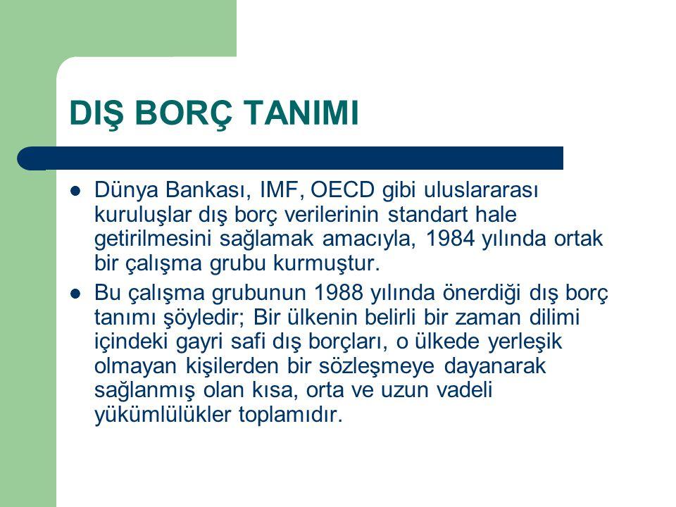 DIŞ BORÇ TANIMI Dünya Bankası, IMF, OECD gibi uluslararası kuruluşlar dış borç verilerinin standart hale getirilmesini sağlamak amacıyla, 1984 yılında ortak bir çalışma grubu kurmuştur.