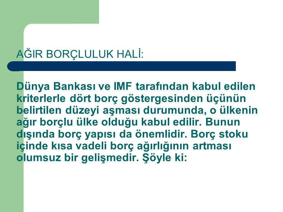 AĞIR BORÇLULUK HALİ: Dünya Bankası ve IMF tarafından kabul edilen kriterlerle dört borç göstergesinden üçünün belirtilen düzeyi aşması durumunda, o ülkenin ağır borçlu ülke olduğu kabul edilir.