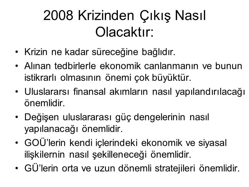 2008 Krizinden Çıkış Nasıl Olacaktır: Krizin ne kadar süreceğine bağlıdır.