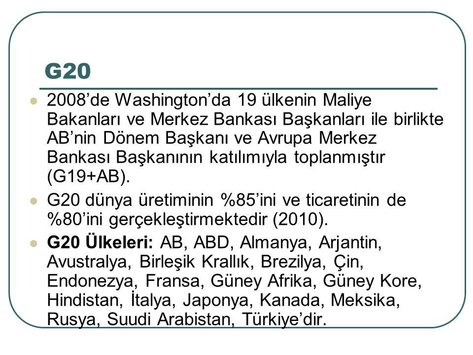 G20 2008'de Washington'da 19 ülkenin Maliye Bakanları ve Merkez Bankası Başkanları ile birlikte AB'nin Dönem Başkanı ve Avrupa Merkez Bankası Başkanının katılımıyla toplanmıştır (G19+AB).