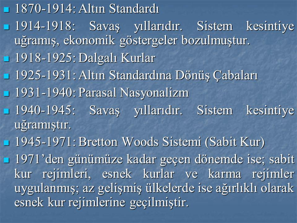 1870-1914: Altın Standardı 1870-1914: Altın Standardı 1914-1918: Savaş yıllarıdır.