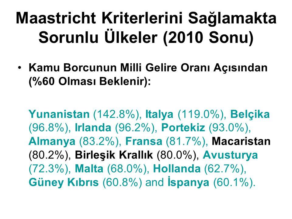 Maastricht Kriterlerini Sağlamakta Sorunlu Ülkeler (2010 Sonu) Kamu Borcunun Milli Gelire Oranı Açısından (%60 Olması Beklenir): Yunanistan (142.8%), Italya (119.0%), Belçika (96.8%), Irlanda (96.2%), Portekiz (93.0%), Almanya (83.2%), Fransa (81.7%), Macaristan (80.2%), Birleşik Krallık (80.0%), Avusturya (72.3%), Malta (68.0%), Hollanda (62.7%), Güney Kıbrıs (60.8%) and İspanya (60.1%).