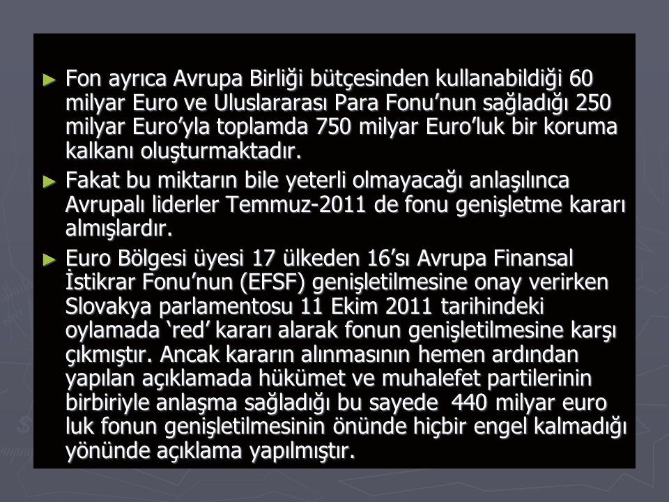 ► Fon ayrıca Avrupa Birliği bütçesinden kullanabildiği 60 milyar Euro ve Uluslararası Para Fonu'nun sağladığı 250 milyar Euro'yla toplamda 750 milyar Euro'luk bir koruma kalkanı oluşturmaktadır.