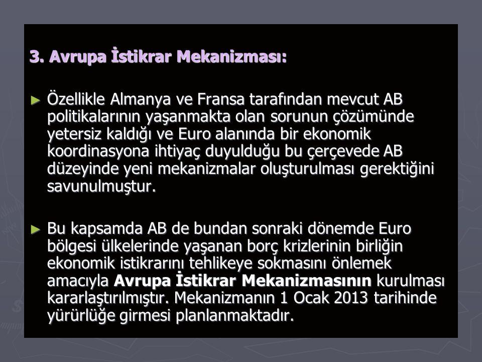 3. Avrupa İstikrar Mekanizması: ► Özellikle Almanya ve Fransa tarafından mevcut AB politikalarının yaşanmakta olan sorunun çözümünde yetersiz kaldığı