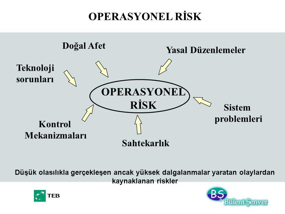 OPERASYONEL RİSK OPERASYONEL RİSK Düşük olasılıkla gerçekleşen ancak yüksek dalgalanmalar yaratan olaylardan kaynaklanan riskler Doğal Afet Sahtekarlık Kontrol Mekanizmaları Yasal Düzenlemeler Sistem problemleri Teknoloji sorunları