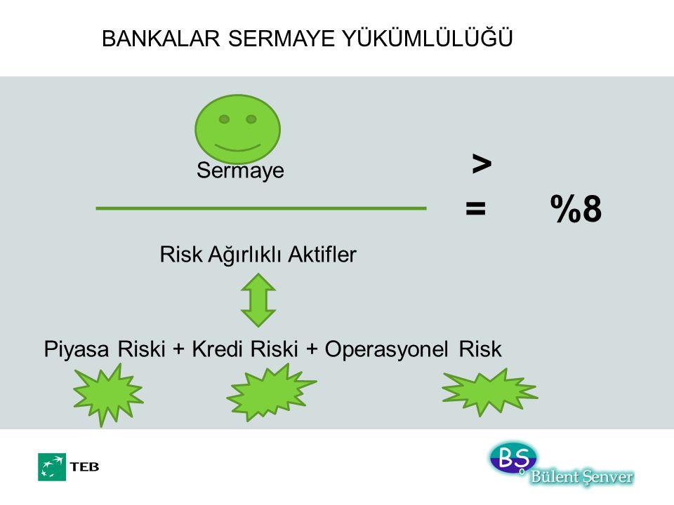 BANKALAR SERMAYE YÜKÜMLÜLÜĞÜ Sermaye Risk Ağırlıklı Aktifler > = %8 Piyasa Riski + Kredi Riski + Operasyonel Risk