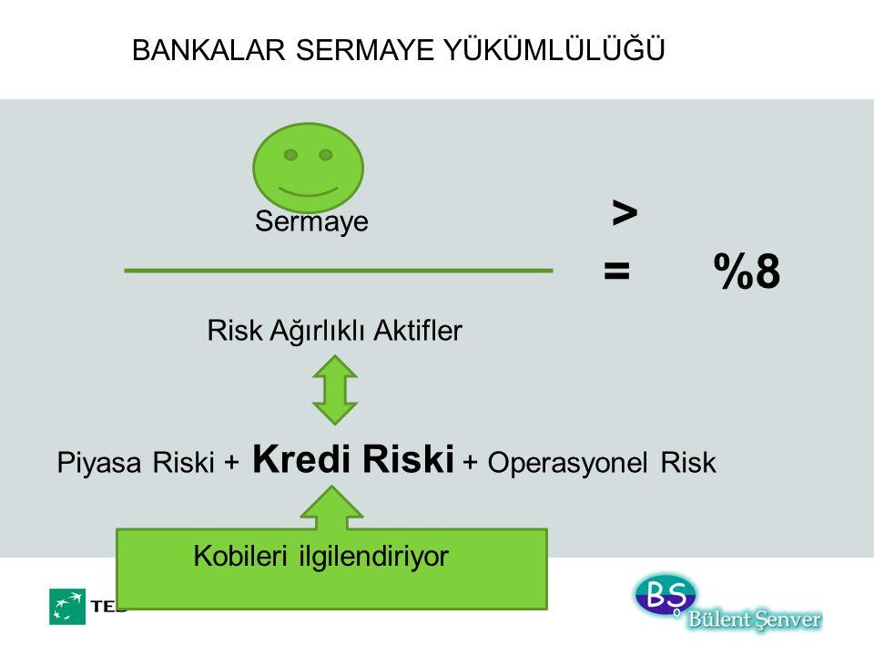 BANKALAR SERMAYE YÜKÜMLÜLÜĞÜ Sermaye Risk Ağırlıklı Aktifler > = %8 Piyasa Riski + Kredi Riski + Operasyonel Risk Kobileri ilgilendiriyor