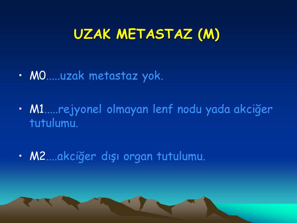 UZAK METASTAZ (M) M0.....uzak metastaz yok. M1.....rejyonel olmayan lenf nodu yada akciğer tutulumu. M2....akciğer dışı organ tutulumu.