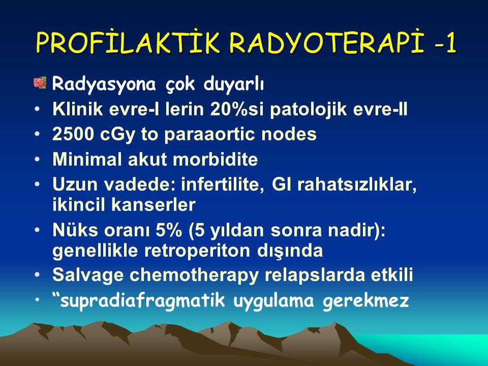 PROFİLAKTİK RADYOTERAPİ -1 Radyasyona çok duyarlı Klinik evre-I lerin 20%si patolojik evre-II 2500 cGy to paraaortic nodes Minimal akut morbidite Uzun