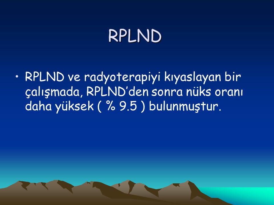 RPLND RPLND ve radyoterapiyi kıyaslayan bir çalışmada, RPLND'den sonra nüks oranı daha yüksek ( % 9.5 ) bulunmuştur.
