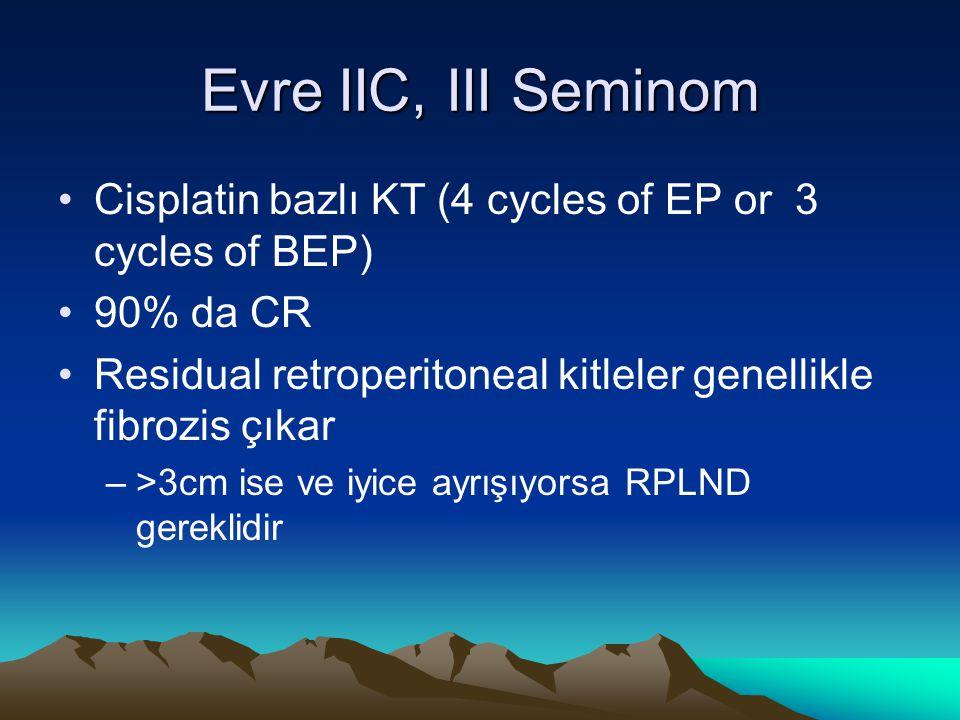 Evre IIC, III Seminom Cisplatin bazlı KT (4 cycles of EP or 3 cycles of BEP) 90% da CR Residual retroperitoneal kitleler genellikle fibrozis çıkar –>3