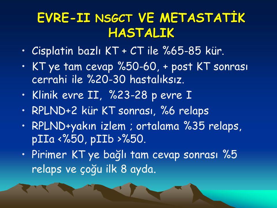 EVRE-II NSGCT VE METASTATİK HASTALIK Cisplatin bazlı KT + CT ile %65-85 kür. KT ye tam cevap %50-60, + post KT sonrası cerrahi ile %20-30 hastalıksız.