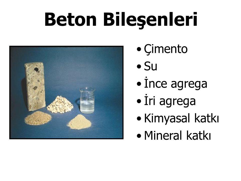 Beton Bileşenleri Çimento Su İnce agrega İri agrega Kimyasal katkı Mineral katkı