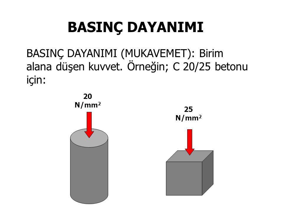 BASINÇ DAYANIMI BASINÇ DAYANIMI (MUKAVEMET): Birim alana düşen kuvvet. Örneğin; C 20/25 betonu için: 20 N/mm 2 25 N/mm 2