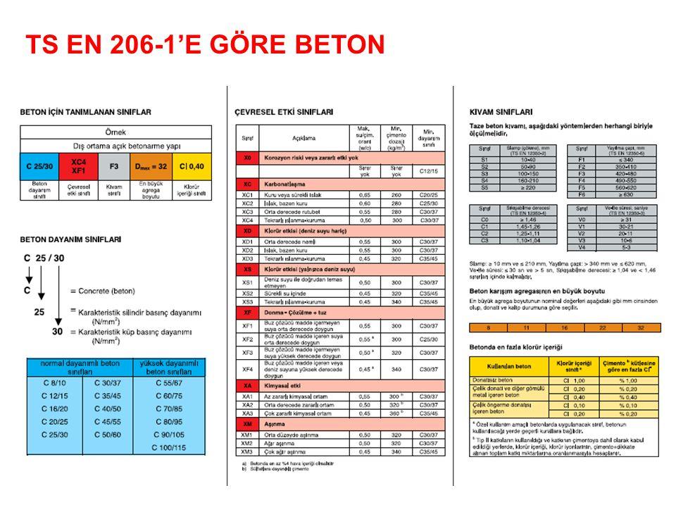 TS EN 206-1'E GÖRE BETON