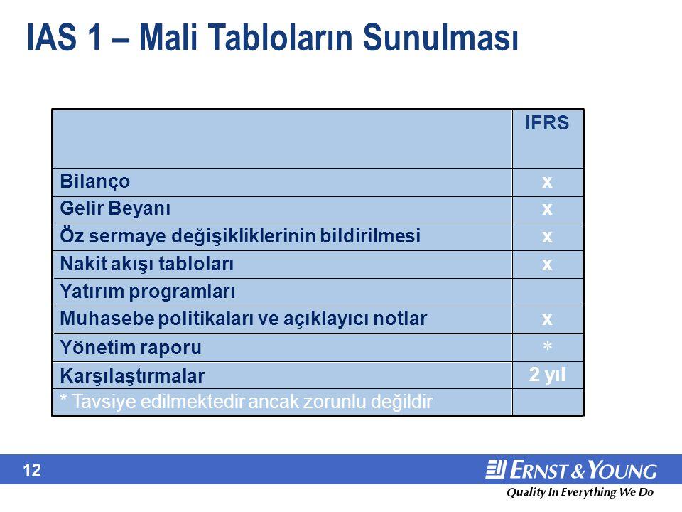 12 IAS 1 – Mali Tabloların Sunulması * Tavsiye edilmektedir ancak zorunlu değildir 2 yıl Karşılaştırmalar * Yönetim raporu xMuhasebe politikaları ve a
