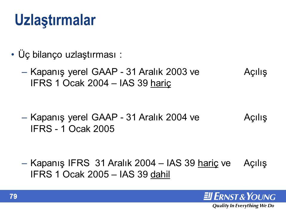 79 Uzlaştırmalar Üç bilanço uzlaştırması : –Kapanış yerel GAAP - 31 Aralık 2003 ve Açılış IFRS 1 Ocak 2004 – IAS 39 hariç –Kapanış yerel GAAP - 31 Ara