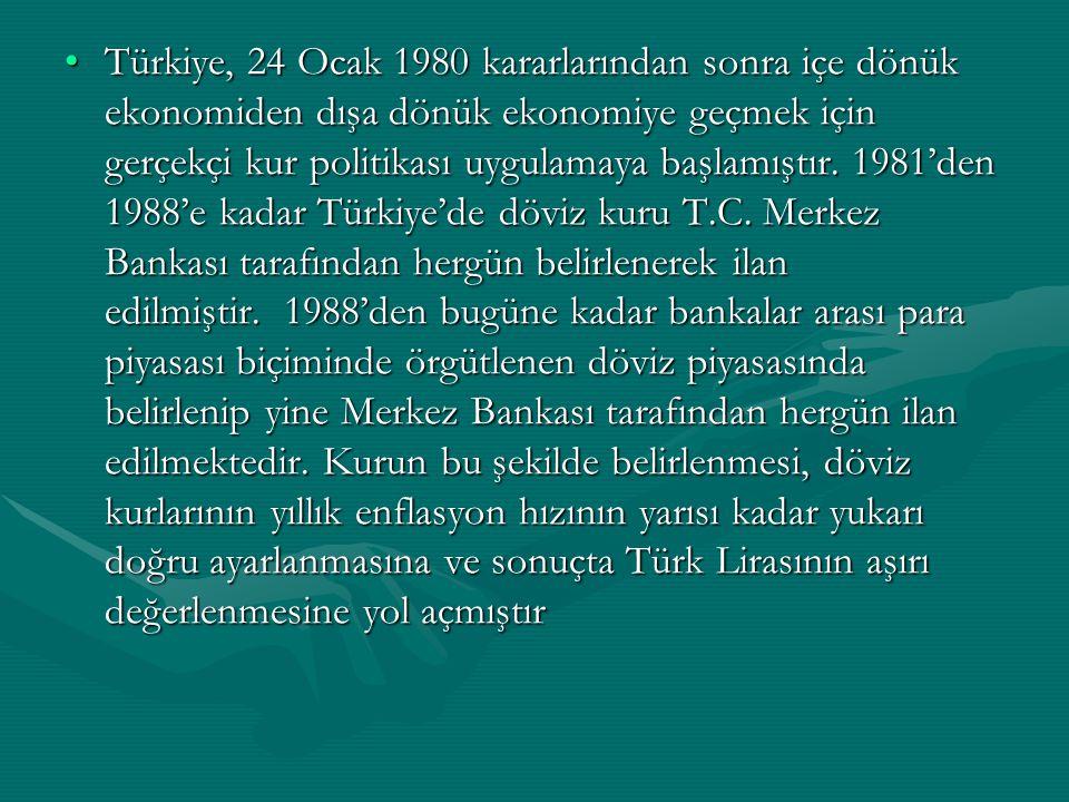 Türkiye, 24 Ocak 1980 kararlarından sonra içe dönük ekonomiden dışa dönük ekonomiye geçmek için gerçekçi kur politikası uygulamaya başlamıştır. 1981'd