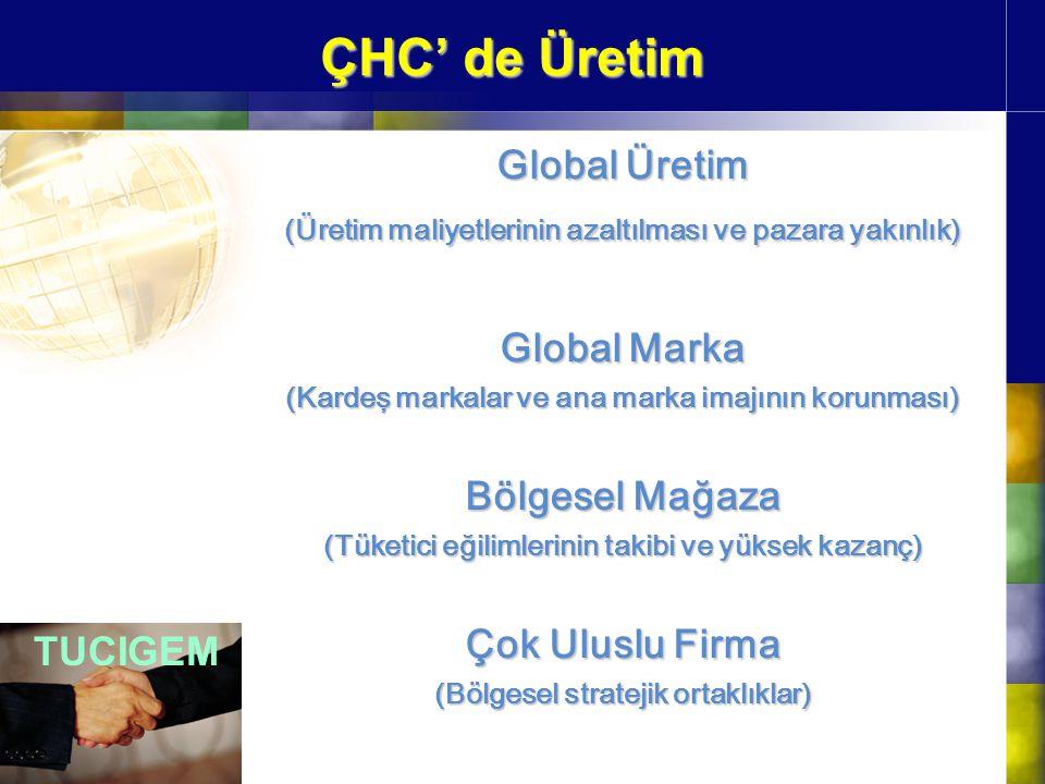 ÇHC' de Üretim Global Üretim (Üretim maliyetlerinin azaltılması ve pazara yakınlık) Global Marka (Kardeş markalar ve ana marka imajının korunması) Böl