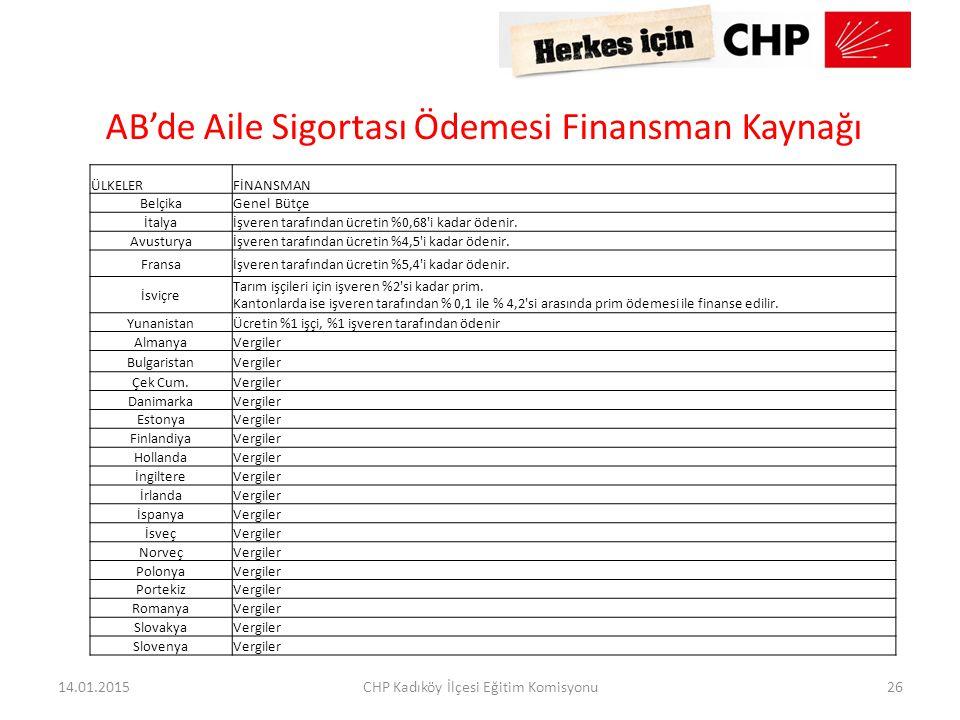 AB'de Aile Sigortası Ödemesi Finansman Kaynağı ÜLKELERFİNANSMAN BelçikaGenel Bütçe İtalyaİşveren tarafından ücretin %0,68'i kadar ödenir. Avusturyaİşv