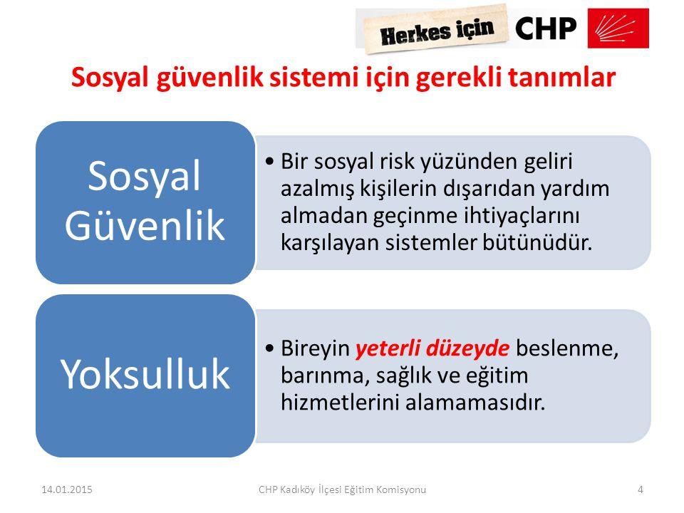 Aile Sigortası Kapsamındaki Destekler + Yetişkin desteği + Çocuk desteği + Çocuk eğitim desteği + Sosyal uyum desteği + Yaşlı desteği + Engelli desteği + Sağlık Desteği = AİLE DESTEĞİ (Yurttaşlık Geliri) 14.01.2015CHP Kadıköy İlçesi Eğitim Komisyonu15