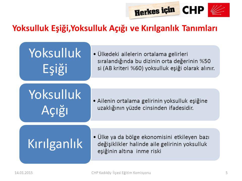 Türkiye'nin Uluslararası Yükümlülükleri Türkiye Uluslararası Çalışma Örgütü'nün (ILO) 102 sayılı Sosyal Güvenliğin Asgari Normları Sözleşmesi'ni 1971'de imzalamıştır.