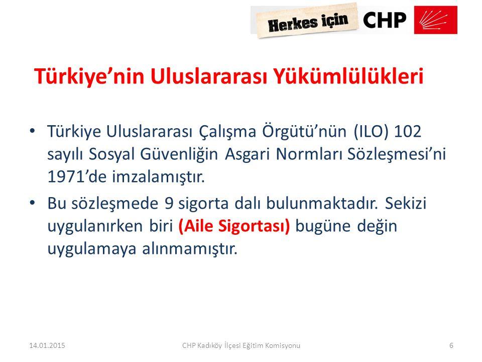 Uluslararası Çalışma Örgütü Sigortaları İş kazası ve meslek hastalığı Hastalık (Tıbbi yardım) Hastalık (Ödenekler) AnalıkMalullükYaşlılıkÖlümİşsizlik Aile Sigortası ILO Sigortaları 14.01.2015CHP Kadıköy İlçesi Eğitim Komisyonu7