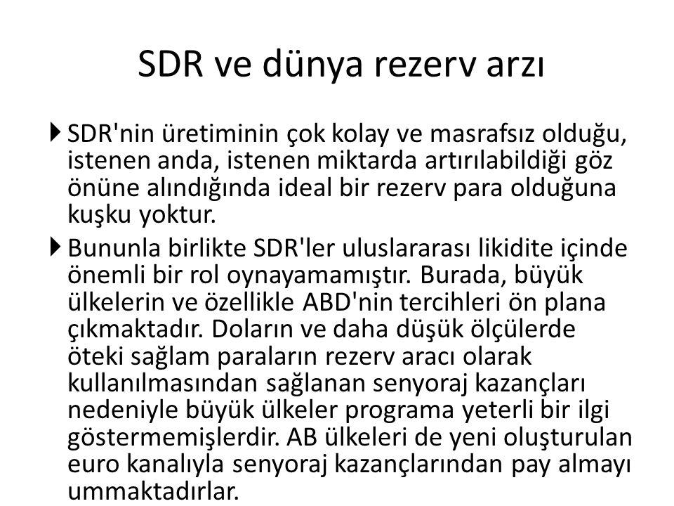 SDR ve dünya rezerv arzı  SDR'nin üretiminin çok kolay ve masrafsız olduğu, istenen anda, istenen miktarda artırılabildiği göz önüne alındığında idea