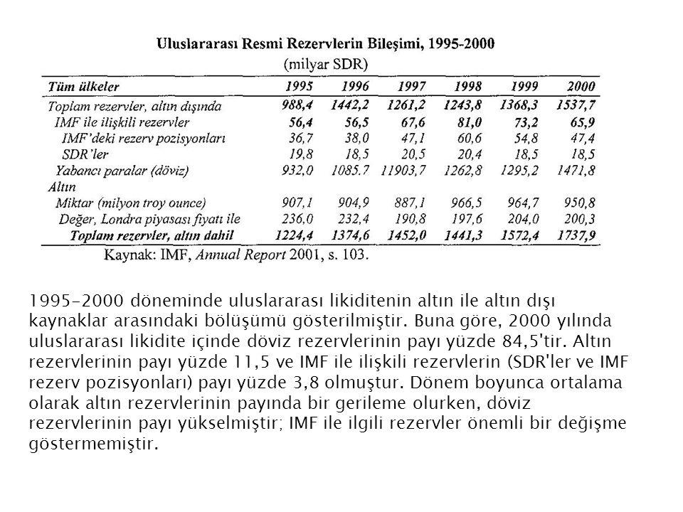 1995-2000 döneminde uluslararası likiditenin altın ile altın dışı kaynaklar arasındaki bölüşümü gösterilmiştir. Buna göre, 2000 yılında uluslararası l