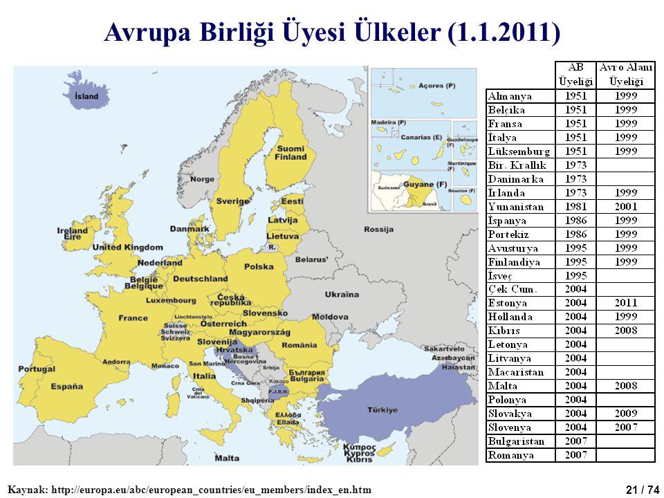 21 / 74Kaynak: http://europa.eu/abc/european_countries/eu_members/index_en.htm Avrupa Birliği Üyesi Ülkeler (1.1.2011)